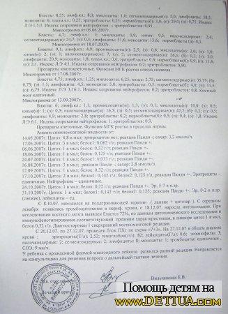 Витя Грушин